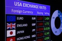 USA exchange rates Royalty Free Stock Photography