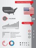 USA info graphics Stock Photos