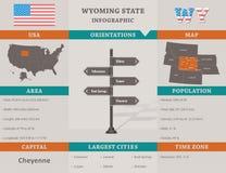 USA - Infographic Schablone Wyoming-Staates Stockfoto