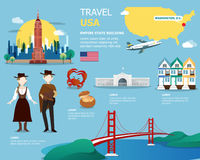 USA map and landmarks for traveling in United State of America i Royalty Free Stock Photos