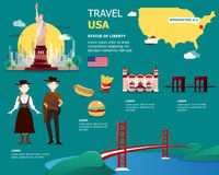USA map and landmarks for traveling in United State of America i Royalty Free Stock Photo