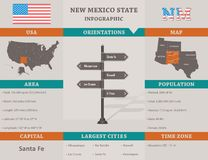 USA - New Mexico state infographic template Royalty Free Stock Photos