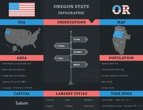 USA - Oregon state infographic template Stock Image