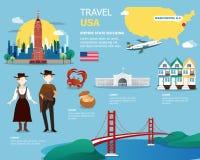 USA punkty zwrotni dla podróżować w Zlanym stanie Ameryka mnie i mapa Zdjęcia Royalty Free