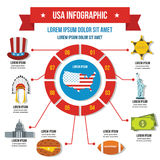 USA travel infographic concept, flat style Stock Images