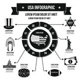 USA travel infographic concept, simple style Stock Photography