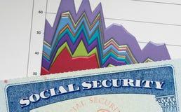 USA ubezpieczenia społecznego karta na wykresach dochód dla emerytura Obrazy Royalty Free