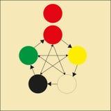 Usando o ciclo ilustração do vetor