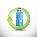 Usb and processing concept illustration Royalty Free Stock Photography