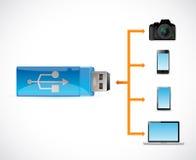 Usb technology storage. illustration Royalty Free Stock Image