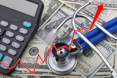 USD bank notes and calculator showing cost of health care Royalty Free Stock Photos
