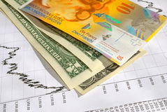 USD/CHF (dollar-franc) valutakurs. Fotografering för Bildbyråer