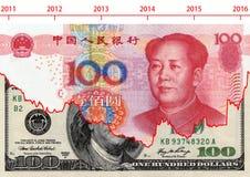 Usd en rmb wisselkoers grafisch vanaf 2011 tot 2016 royalty-vrije stock foto
