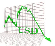 Usd Graph Negative Indicates Foreign Currency And Charts 3d Rendering Stock Photo