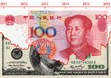 Usd and rmb exchange rate graphic from 2011 till 2016. Usd and rmb exchange rate graphic from 2011 to 2016 royalty free stock photo