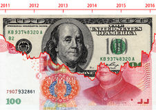 Usd and rmb exchange rate graphic from 2011 till to 2016. Usd and rmb exchange rate graphic from 2011 to 2016 Royalty Free Stock Photo