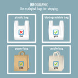Use ecological bags for shopping. Vector illustration for banners, posters, placards, cards,  icons etc Stock Photo