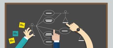 Use o uml do diagrama do caso unificado modelando a língua ilustração do vetor
