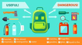 Useful Dangerous Objects on Fire-Related Poster. Useful and dangerous objects on informative fire-related poster. Vector illustration of backpack, hatchet with Royalty Free Stock Photography