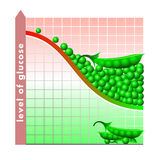 Useful food for diabetes - green peas Royalty Free Stock Photos
