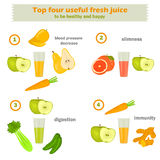 Useful fresh recipes of drinks vegetable and fruit color infographics on white backgrouns Royalty Free Stock Photography