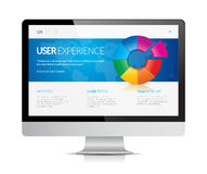 User Experience Computer Monitor Display Stock Photos