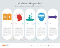 User guide infographics design. Infographics design  and user guide, symptoms, kayak, augmented reality, peace of mind icons can be used for workflow layout Stock Photos