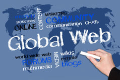 Uses of Global web. Blue chalk board with map in dark blue and ' Global web ' text surrounded by other oline communication words Stock Images