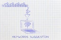 Usine électronique de cerveau et de clé, mots-clés suggérant des outils Images stock