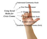 Using Social Media for Crisis Comms. Keys to Using Social Media for Crisis Comms Stock Image