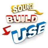Uso da construção da fonte Foto de Stock