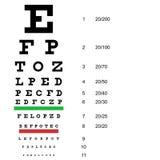 Uso de la carta de prueba del ojo de los doctores. Vector Fotografía de archivo