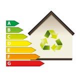 Uso eficaz da energia ecológico Classe Imagens de Stock