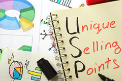 Free USP As Unique Selling Points Stock Image - 84869501