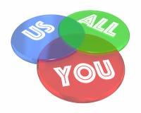 Usted nosotros todo el interés común compartió las ventajas Venn Diagram 3d Illus stock de ilustración