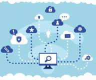 Usuario del ordenador portátil del servicio de la nube Fotos de archivo libres de regalías