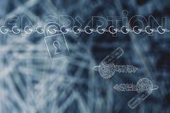 Utajnianie tekst z kędziorkiem i łańcuch z kluczami intymnymi i jawnymi Zdjęcie Stock