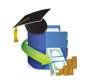 Utbildning kostar eller gagnar illustrationen Royaltyfri Bild