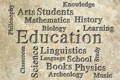 Utbildning Wordcloud Royaltyfri Fotografi