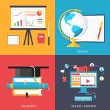 Utbildningsavståndet, direktanslutet och akademiska bakgrunder för skolavariationsbegrepp i retro plan stil planlägger Vektorreng Fotografering för Bildbyråer