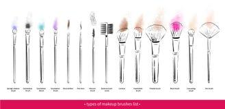 Utdragen vektorsamling för hand av makeupborstesatsen stock illustrationer