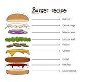 Utdraget hamburgarerecept för hand på en vit bakgrund royaltyfri bild