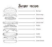 Utdraget hamburgarerecept för hand på en vit bakgrund royaltyfri foto