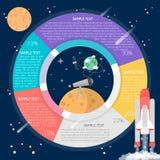 Utforskning Infographic vektor illustrationer