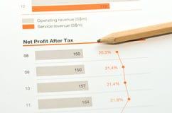 Utile netto al netto delle imposte Immagine Stock