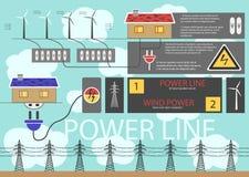 Utilisation de l'électricité illustration stock