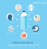 Utilisation de l'eau pour la santé des personnes Vecteur Photographie stock
