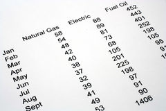 Utilities Expenses By Month stock image
