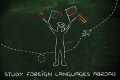 Utländska språk för studie utomlands Royaltyfria Foton