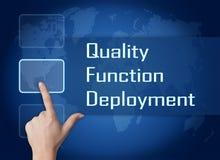 Utplacering för kvalitets- funktion Fotografering för Bildbyråer